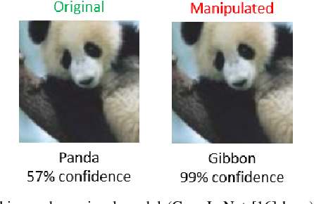 Figure 1 for Threat of Adversarial Attacks on Deep Learning in Computer Vision: Survey II