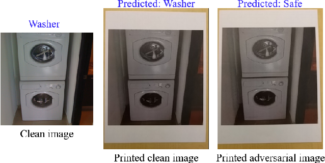 Figure 4 for Threat of Adversarial Attacks on Deep Learning in Computer Vision: Survey II