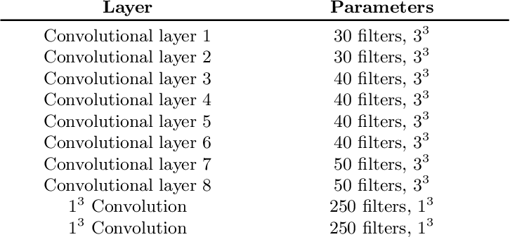 Figure 2 for Semi-Supervised Brain Lesion Segmentation with an Adapted Mean Teacher Model