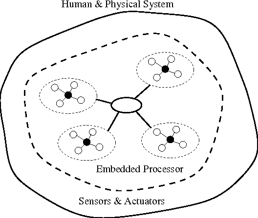 embedded processors characteristics and trends semantic scholar Main Hard Drive