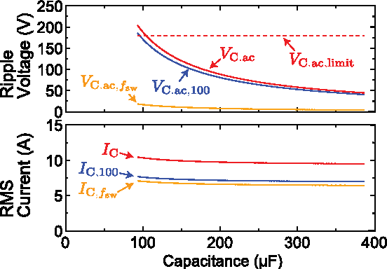 Figure 7 from Capacitor size reduction of MMC-based STATCOM