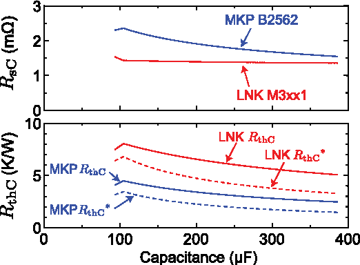 Figure 10 from Capacitor size reduction of MMC-based STATCOM for