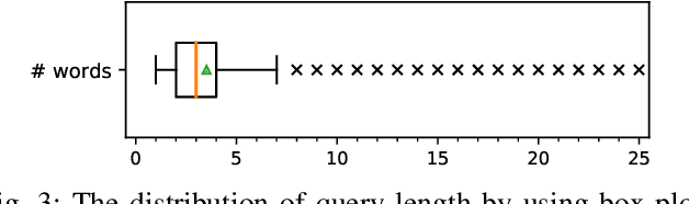 Figure 3 for Automated Query Reformulation for Efficient Search based on Query Logs From Stack Overflow