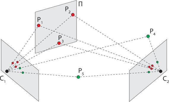Figure 1 for Five-point Fundamental Matrix Estimation for Uncalibrated Cameras