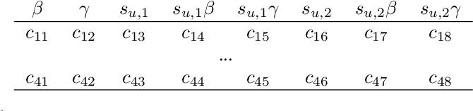 Figure 2 for Five-point Fundamental Matrix Estimation for Uncalibrated Cameras