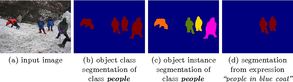 Figure 1 for Segmentation from Natural Language Expressions