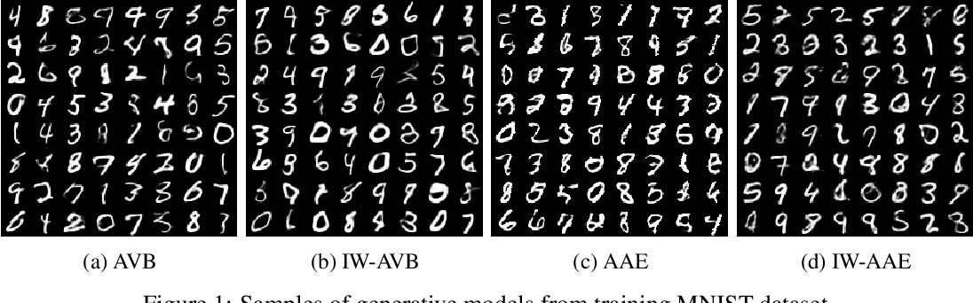 Figure 1 for Importance Weighted Adversarial Variational Autoencoders for Spike Inference from Calcium Imaging Data