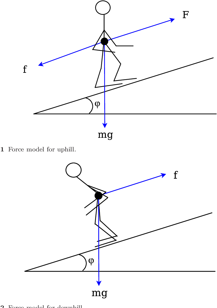 Figure 1 for Gaussian Processes for Analyzing Positioned Trajectories in Sports