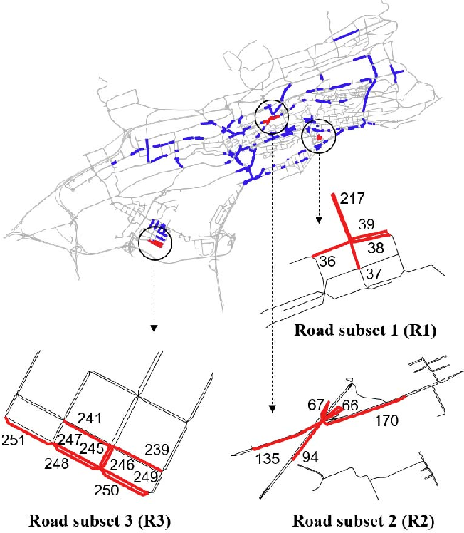 Figure 3 for Scalable Learning With a Structural Recurrent Neural Network for Short-Term Traffic Prediction