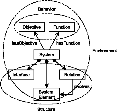 Figure 1 for Engineering Crowdsourced Stream Processing Systems