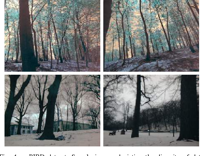 Figure 4 for Introspective Perception: Learning to Predict Failures in Vision Systems