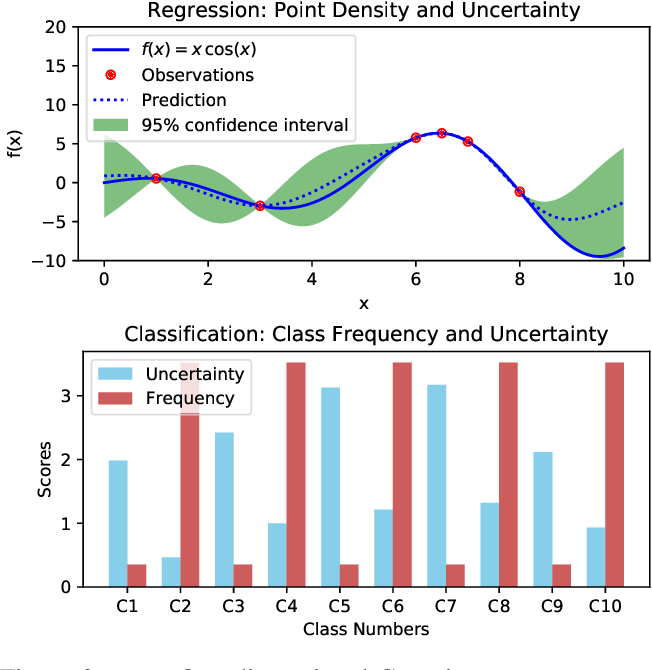 Figure 4 for Striking the Right Balance with Uncertainty