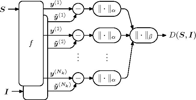 Figure 4 for Perceptually Optimized Image Rendering