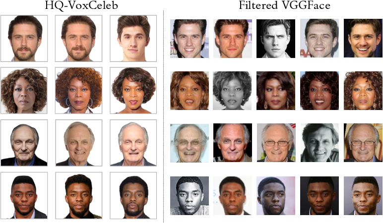 Figure 3 for Speech Fusion to Face: Bridging the Gap Between Human's Vocal Characteristics and Facial Imaging