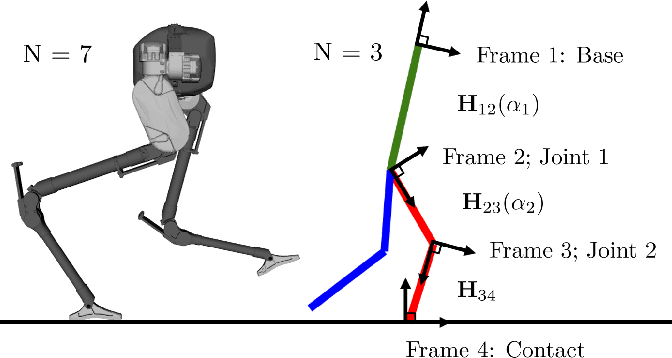 Figure 3 for Legged Robot State-Estimation Through Combined Forward Kinematic and Preintegrated Contact Factors
