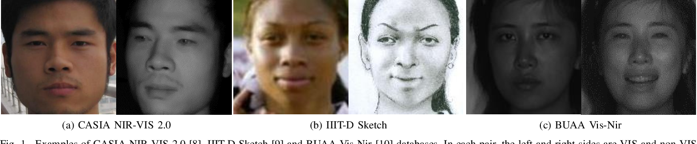 Figure 1 for Relational Deep Feature Learning for Heterogeneous Face Recognition