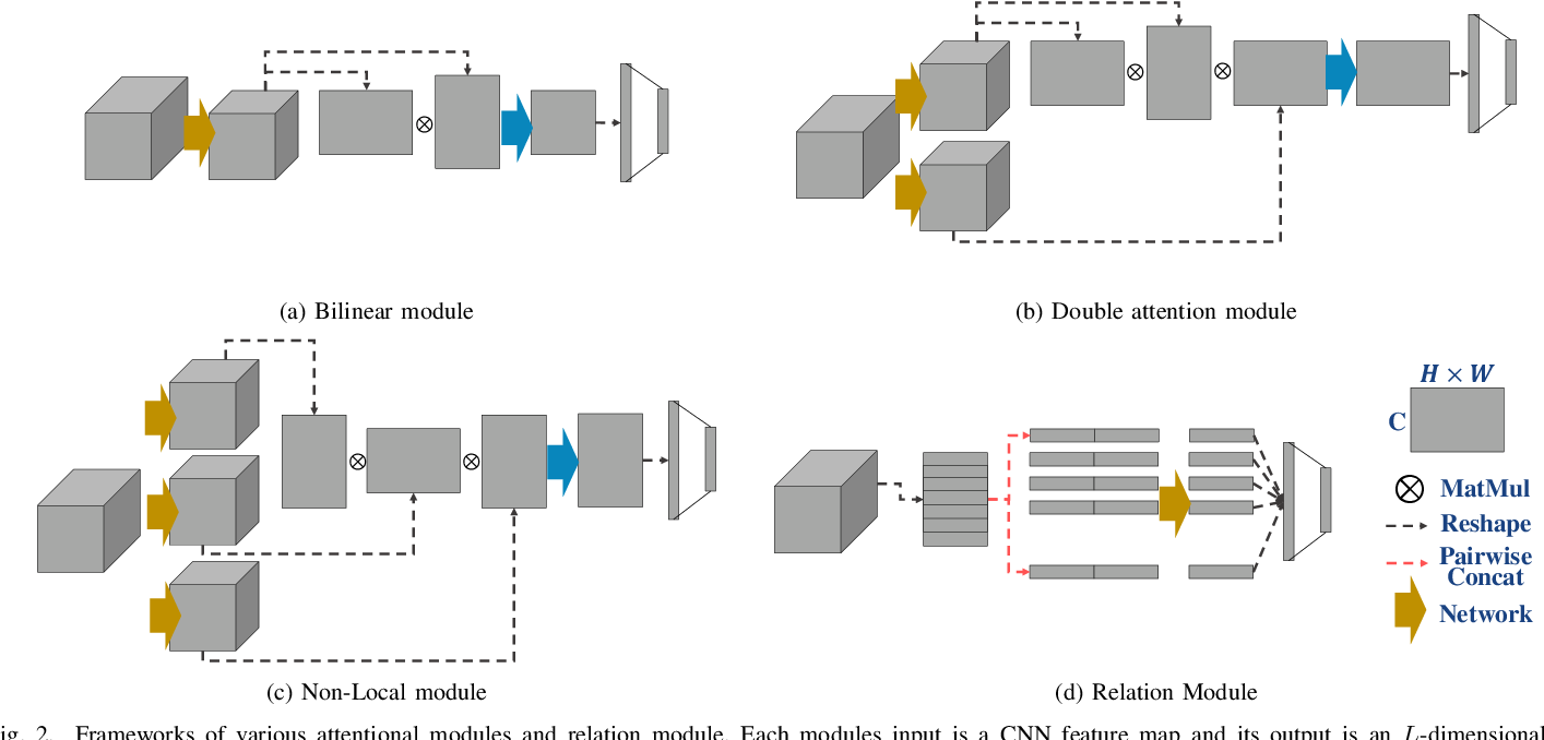 Figure 2 for Relational Deep Feature Learning for Heterogeneous Face Recognition
