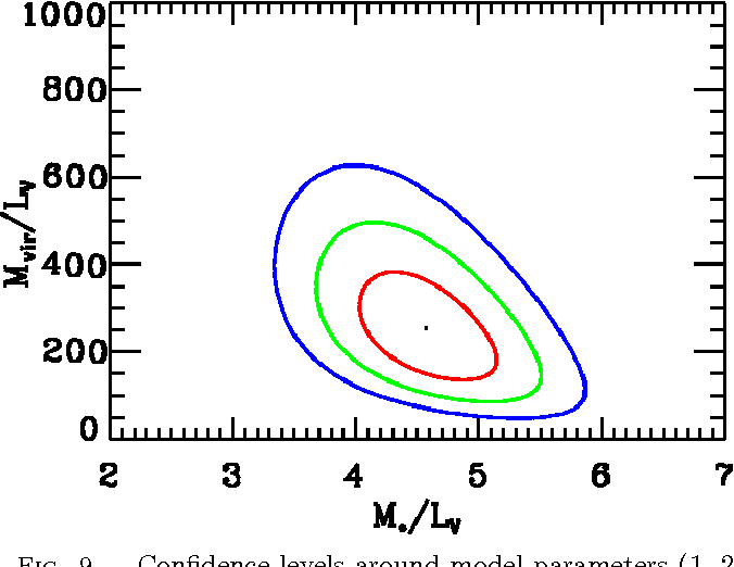 Figure 9 From The Sloan Lens Acs Survey Iv The Mass Density