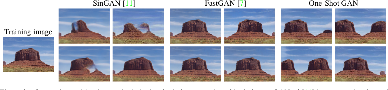 Figure 3 for Learning to Generate Novel Scene Compositions from Single Images and Videos