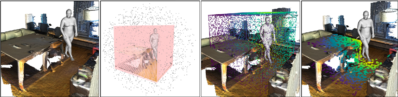 Figure 2 for Generating Person-Scene Interactions in 3D Scenes