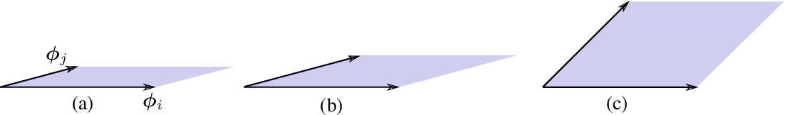 Figure 1 for DPPNet: Approximating Determinantal Point Processes with Deep Networks