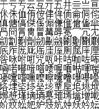 Figure 2 for Which Encoding is the Best for Text Classification in Chinese, English, Japanese and Korean?