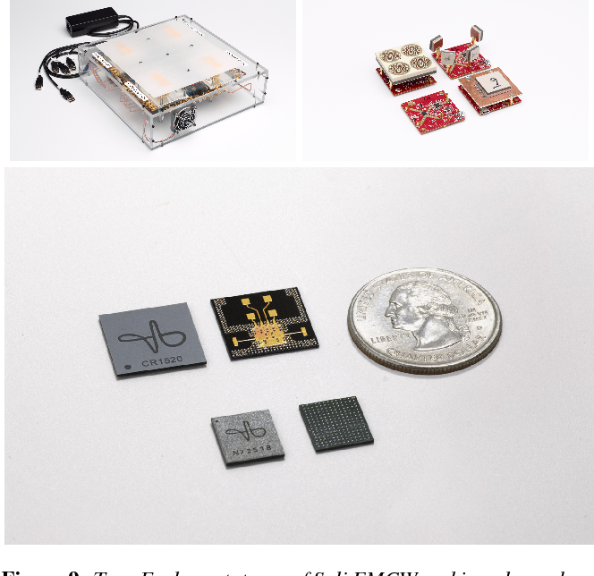 Figure 9 from Soli: ubiquitous gesture sensing with millimeter wave