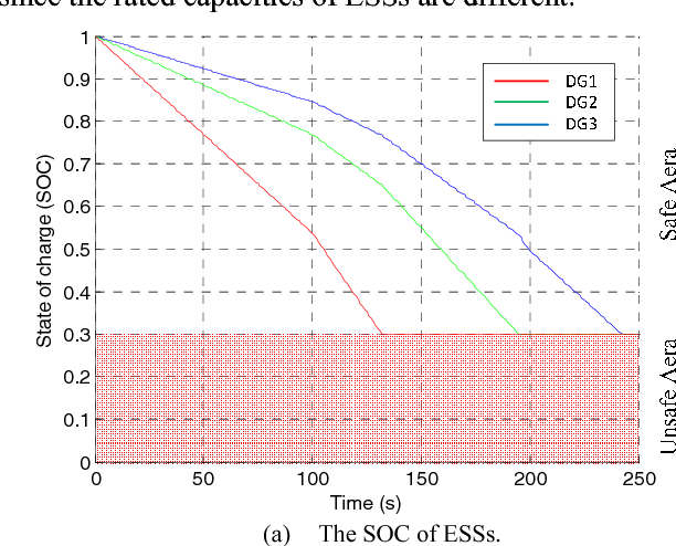 Fig. 10. Trace of nodes as function of 1 300dk≤ ≤ and 100 2000ik≤ ≤ .
