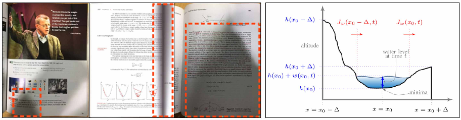 Figure 3 for Water-Filling: An Efficient Algorithm for Digitized Document Shadow Removal