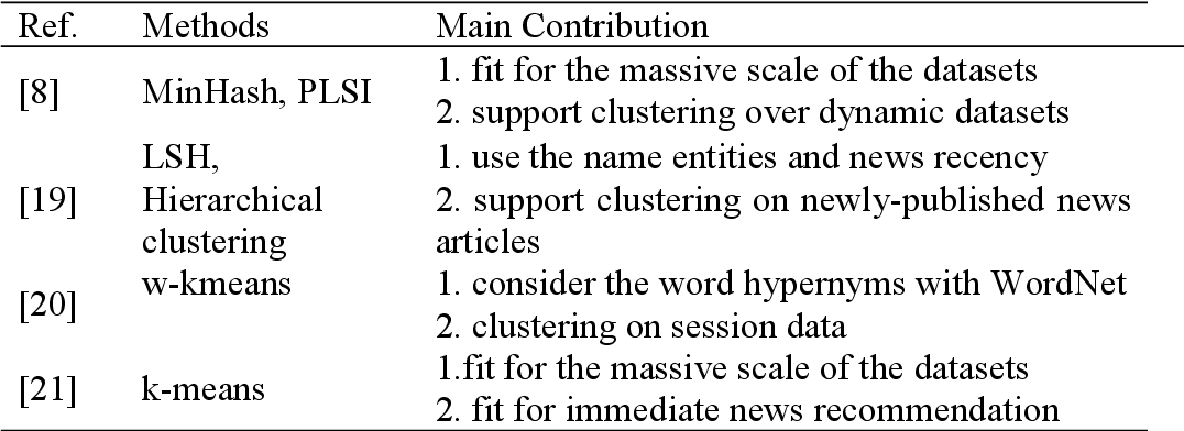 Figure 3 for Research Progress of News Recommendation Methods