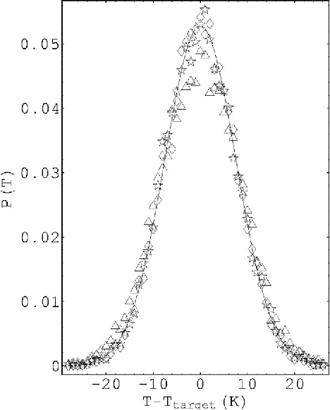Figure 6 from Kinetic coefficient of steps at the Si(111