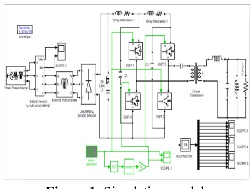 PDF] Design and Simulation of Induction Heating Equipment using