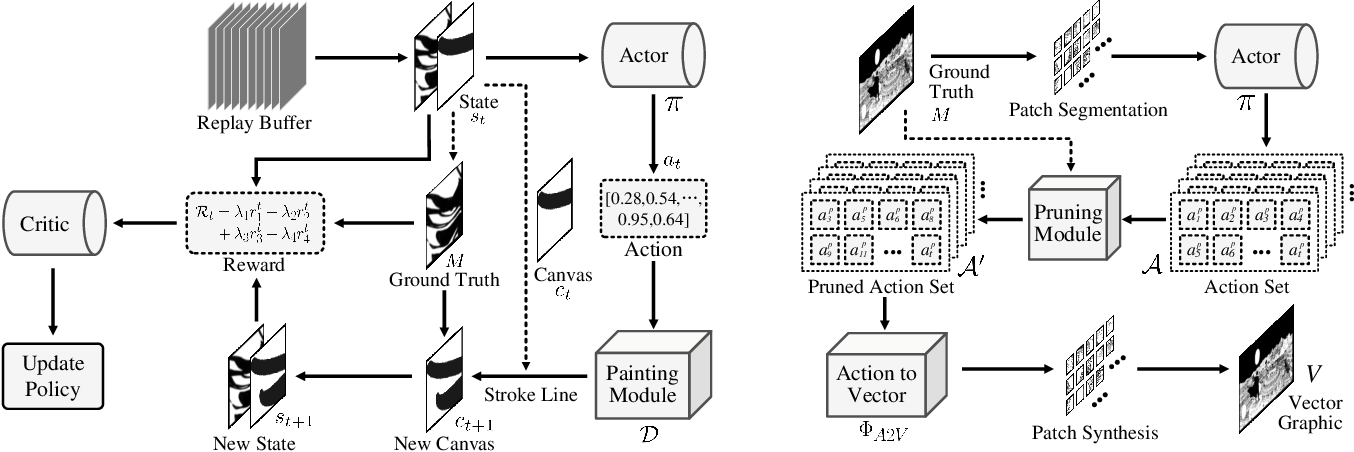 Figure 2 for Vectorization of Raster Manga by Deep Reinforcement Learning