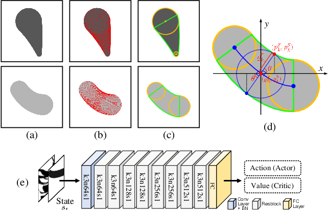 Figure 4 for Vectorization of Raster Manga by Deep Reinforcement Learning