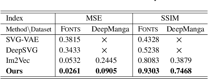 Figure 1 for Vectorization of Raster Manga by Deep Reinforcement Learning