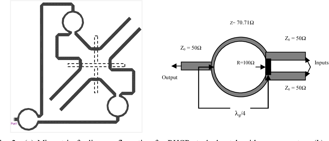 An aperture-coupled circularly polarized stacked microstrip antenna ...