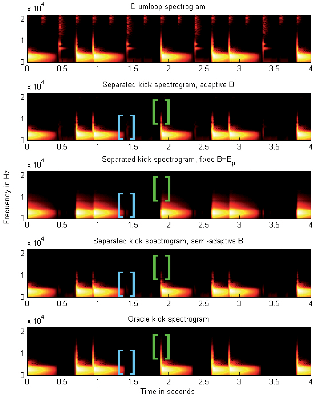 Audio And Video Interfaces Connectors Semantic Scholar Figure 4