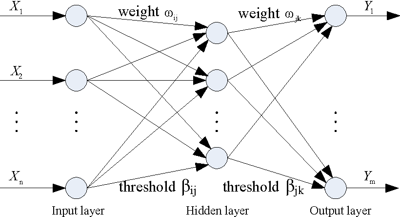 Figure 15 From An Improved Genetic Algorithm For Optimal
