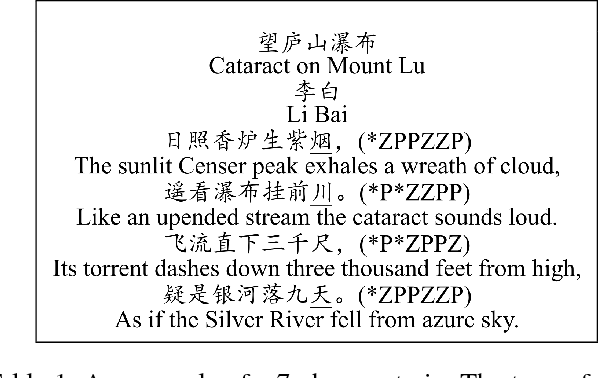Figure 1 for How Images Inspire Poems: Generating Classical Chinese Poetry from Images with Memory Networks