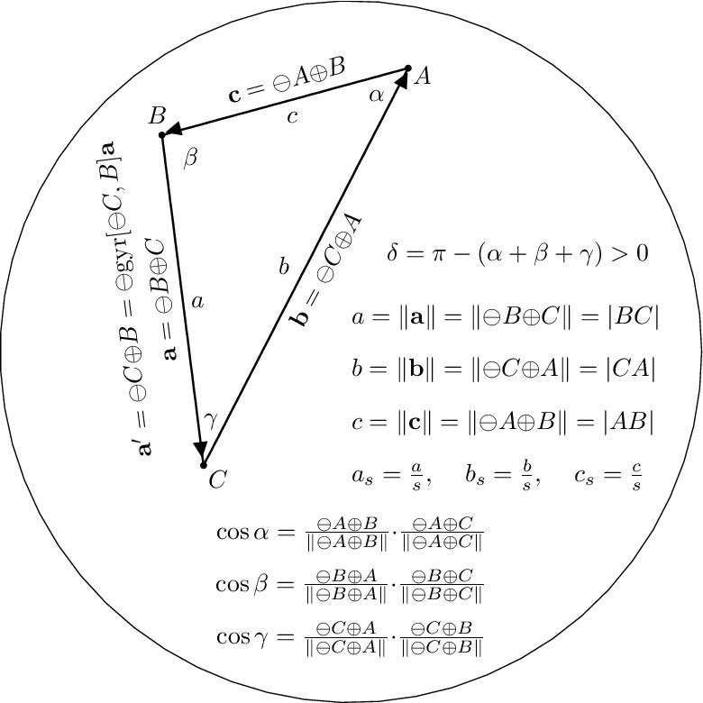 Figure 6 from Einstein's Special Relativity: The Hyperbolic