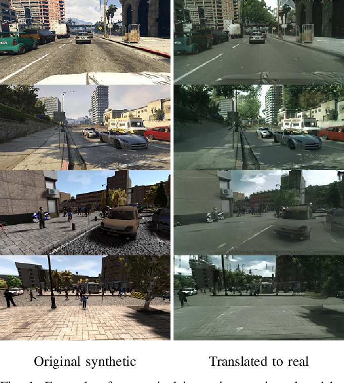 Figure 1 for KLIEP-based Density Ratio Estimation for Semantically Consistent Synthetic to Real Images Adaptation in Urban Traffic Scenes