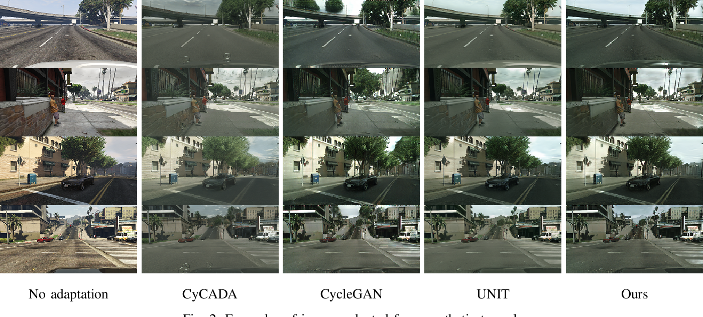 Figure 2 for KLIEP-based Density Ratio Estimation for Semantically Consistent Synthetic to Real Images Adaptation in Urban Traffic Scenes