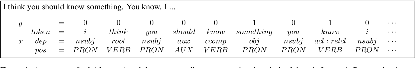 Figure 1 for Subtitles to Segmentation: Improving Low-Resource Speech-to-Text Translation Pipelines