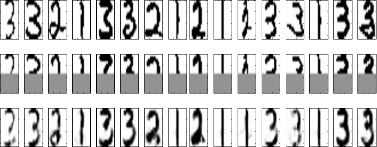Figure 4 for Dyadic Prediction Using a Latent Feature Log-Linear Model