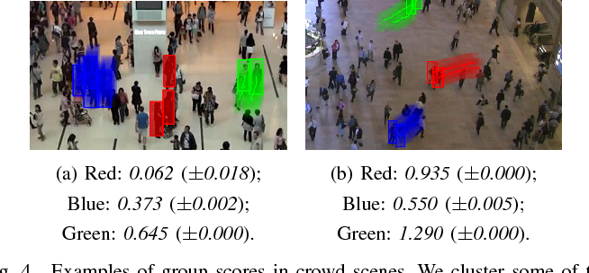 Figure 4 for An Intelligent Extraversion Analysis Scheme from Crowd Trajectories for Surveillance