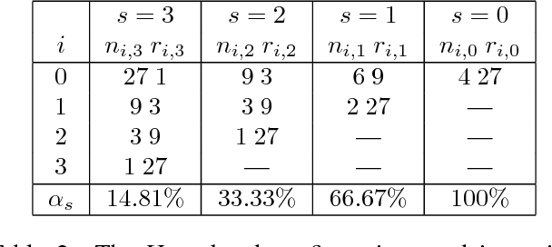 Figure 4 for Metaoptimization on a Distributed System for Deep Reinforcement Learning