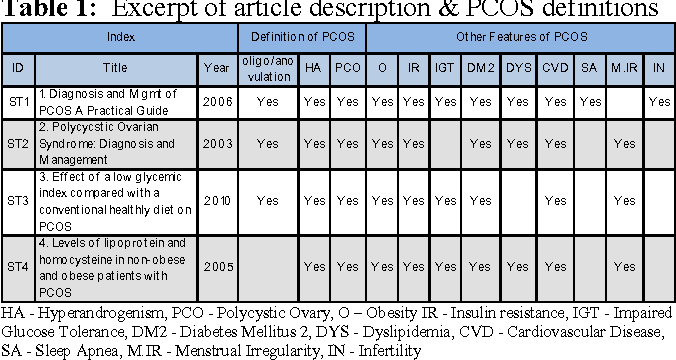 Using Published Medical Results and Non-homogenous Data in Rule