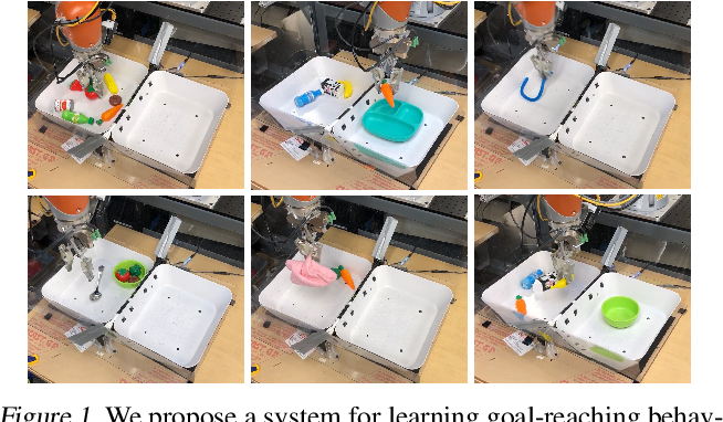 Figure 1 for Actionable Models: Unsupervised Offline Reinforcement Learning of Robotic Skills