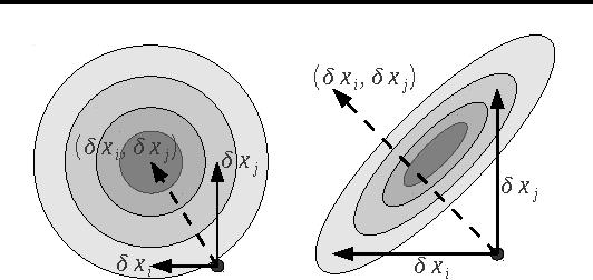 Figure 1 for Parallel Coordinate Descent for L1-Regularized Loss Minimization