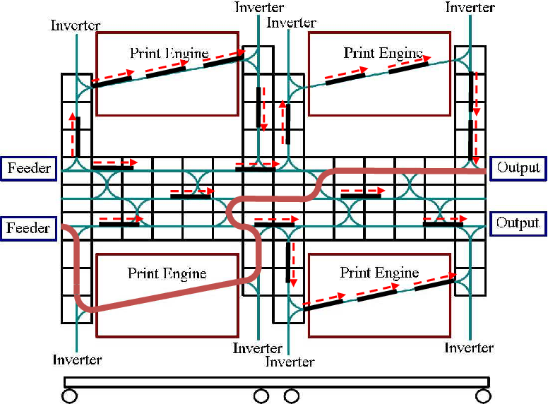 Figure 3 for On-line Planning and Scheduling: An Application to Controlling Modular Printers
